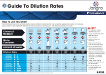 Jangro Chemical Dilution Chart
