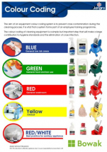 Equipment Colour Coding Chart