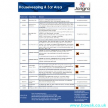 Jangro Housekeeping Products Chart